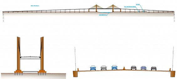 Vista Geral da Ponte-Viaduto sobre o Rio Gravataí e BR-290 – 1.428 metros.