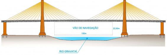 Detalhe do Vão Estaiado – 268 metros.